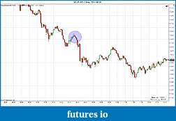 YTC Price Action Trader (www.ytcpriceactiontrader.com)-eurusd-1-min-2011-08-30.jpg
