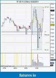 THREE SET UPS-tf-09-11-5-min-8_30_2011.jpg