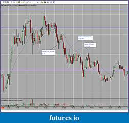 Trading spot fx euro using price action-ad2.jpg