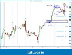 YTC Price Action Trader (www.ytcpriceactiontrader.com)-tf-09-11-60-min-08_30_2011.jpg