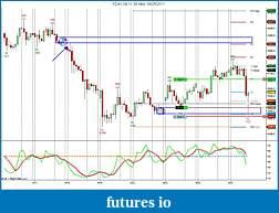 YTC Price Action Trader (www.ytcpriceactiontrader.com)-fdax-09-11-60-min-08_25_2011.jpg