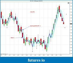 Coding Multi Time Frame (MTF) Indicators with NinjaTrader-6e-09-11-4-range-8_22_2011.jpg