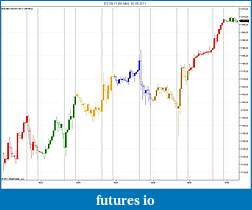 NT7 Indictor to color price bars by period-es-09-11-60-min-30_08_2011-candles.jpg