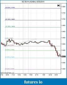 New NinjaTrader Convert for old method of trading-6e-09-11-15-min-8_30_2011.jpg