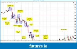 Trading spot fx euro using price action-eurusd-3-min-2011-08-30-1.jpg