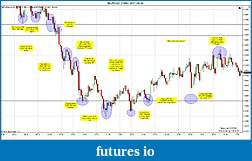 Trading spot fx euro using price action-eurusd-3-min-2011-08-30-2.jpg