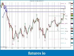 YTC Price Action Trader (www.ytcpriceactiontrader.com)-fdax-09-11-60-min-08_31_2011.jpg