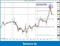 YTC Price Action Trader (www.ytcpriceactiontrader.com)-fdax-09-11-15-min-08_31_2011.jpg