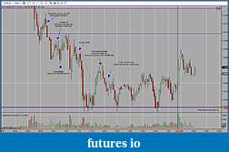 Trading spot fx euro using price action-a3.jpg