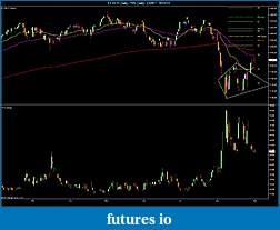 ES and the Great POMO Rally-es-09-11-daily-_-vix-daily-2_3_2011-9_2_2011.jpg