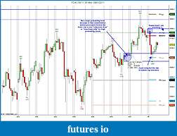 YTC Price Action Trader (www.ytcpriceactiontrader.com)-fdax-09-11-60-min-09_01_2011.jpg