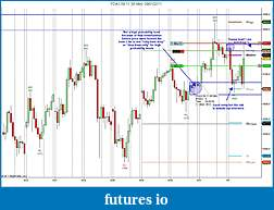 YTC Price Action Trader (www.ytcpriceactiontrader.com)-fdax-09-11-60-min-2-09_01_2011.jpg