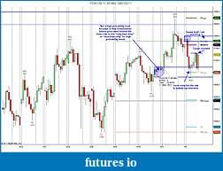 YTC Price Action Trader (www.ytcpriceactiontrader.com)-fdax-09-11-60-min-3-09_01_2011.jpg