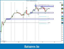 YTC Price Action Trader (www.ytcpriceactiontrader.com)-ym-09-11-60-min-09_01_2011.jpg