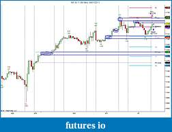 YTC Price Action Trader (www.ytcpriceactiontrader.com)-ym-09-11-60-min-2-09_01_2011.jpg