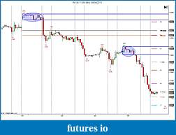 YTC Price Action Trader (www.ytcpriceactiontrader.com)-ym-09-11-60-min-level.jpg