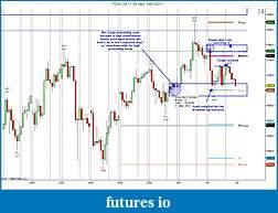 YTC Price Action Trader (www.ytcpriceactiontrader.com)-fdax-09-11-60-min-4-09_01_2011.jpg