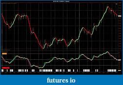 Chop Indicators-6e-09-09-7_1_2009-11-range-.jpg