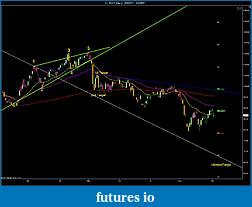 Crude in 2011-cl-10-11-daily-2_3_2011-9_2_2011.jpg