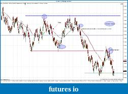 BRETT'S NAKED IN IOWA JOURNAL-es-09-11-5-range-9_2_2011-trades.jpg