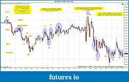 Trading spot fx euro using price action-eurusd-3-min-2011-09-02.jpg