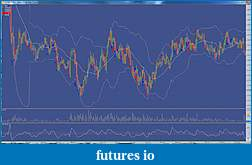 Scalping ES with price action trading-es-922011-medium-.jpg