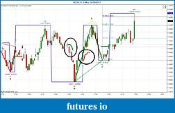PriceActionSwing discussion-6e-09-11-1-min-02_09_2011.jpg