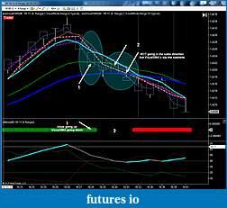 Coding Multi Time Frame (MTF) Indicators with NinjaTrader-capture.jpg