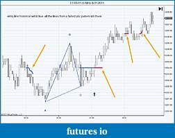 PriceActionSwing discussion-es-09-11-5-min-8_31_2011.jpg