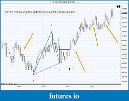 PriceActionSwing discussion-es-09-11-5-min-b-8_31_2011.jpg