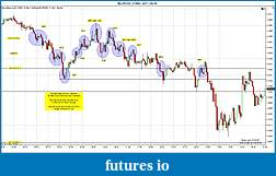 Trading spot fx euro using price action-eurusd-3-min-2011-09-05-markup.jpg