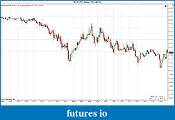 Trading spot fx euro using price action-eurusd-3-min-2011-09-05.jpg