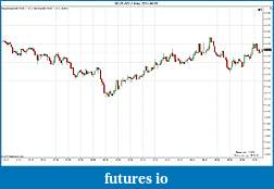 Trading spot fx euro using price action-eurusd-1-min-2011-09-05.jpg