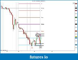 YTC Price Action Trader (www.ytcpriceactiontrader.com)-cl-10-11-60-min-target-09_06_2011.jpg