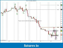 YTC Price Action Trader (www.ytcpriceactiontrader.com)-tf-09-11-60-min-target-09_06_2011.jpg