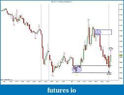 YTC Price Action Trader (www.ytcpriceactiontrader.com)-ym-09-11-15-min-target-09_06_2011.jpg
