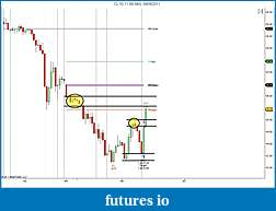 YTC Price Action Trader (www.ytcpriceactiontrader.com)-cl-10-11-60-min-2-09_06_2011.jpg