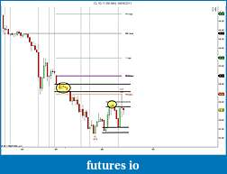 YTC Price Action Trader (www.ytcpriceactiontrader.com)-cl-10-11-60-min-3-09_06_2011.jpg
