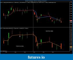 Coding Multi Time Frame (MTF) Indicators with NinjaTrader-visualsma-real-time.jpg