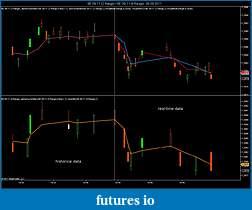 Coding Multi Time Frame (MTF) Indicators with NinjaTrader-visualsma-real-time.jpg