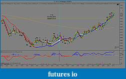 bobs qwest to attain consistency-cl-10-11-4-range-9_6_20112.jpg