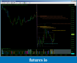 All you need-bm-1122-openbreakout-150tickcrude.png