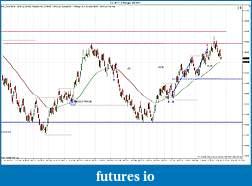 BRETT'S NAKED IN IOWA JOURNAL-es-09-11-5-range-9_6_2011-trades.jpg