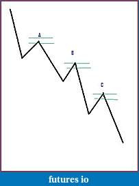 YTC Price Action Trader (www.ytcpriceactiontrader.com)-a1.jpg