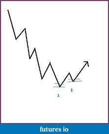 YTC Price Action Trader (www.ytcpriceactiontrader.com)-a2.jpg