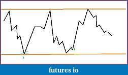 YTC Price Action Trader (www.ytcpriceactiontrader.com)-a3.jpg