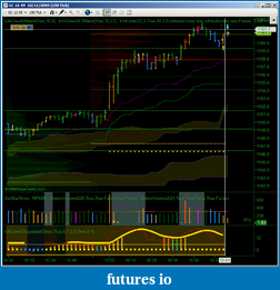 Daily Charts, Bar Patterns-bm-1122-gold-night-session.png