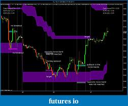 ACD trading By Mark Fisher-cl-10-11-30-min-07_09_2011.jpg