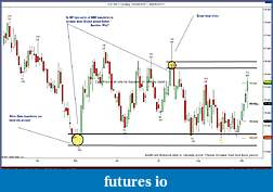 YTC Price Action Trader (www.ytcpriceactiontrader.com)-donttakewick.jpg