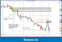 YTC Price Action Trader (www.ytcpriceactiontrader.com)-period-not-toolong.jpg